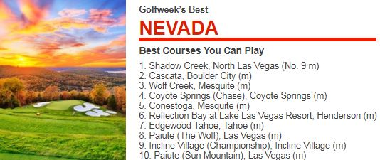 best courses to play list